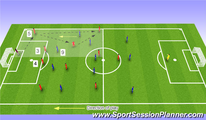 Football/Soccer Session Plan Drill (Colour): Aus FB Task 1