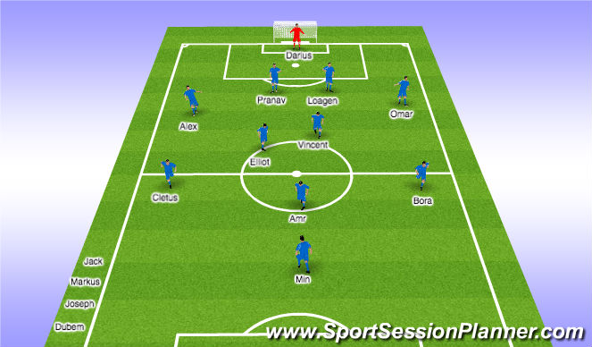Football/Soccer Session Plan Drill (Colour): 1st Half Starters