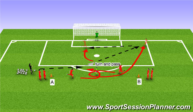 Football/Soccer Session Plan Drill (Colour): Crossing Activity 2