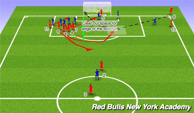 Football/Soccer Session Plan Drill (Colour): Corner 4