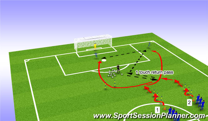 Football/Soccer Session Plan Drill (Colour): Crossing Activity 3