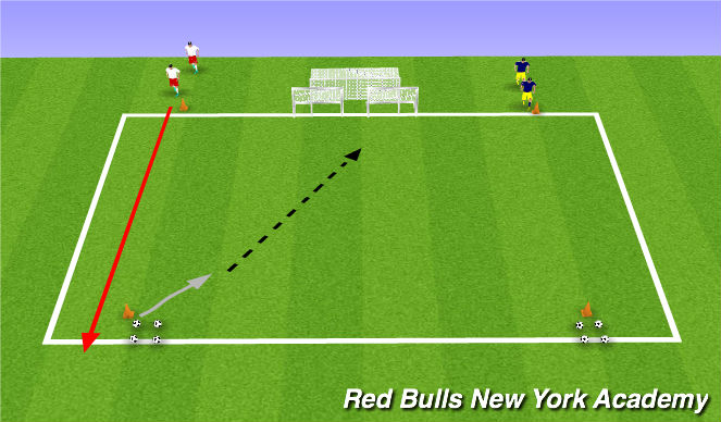 Football/Soccer Session Plan Drill (Colour): shootout
