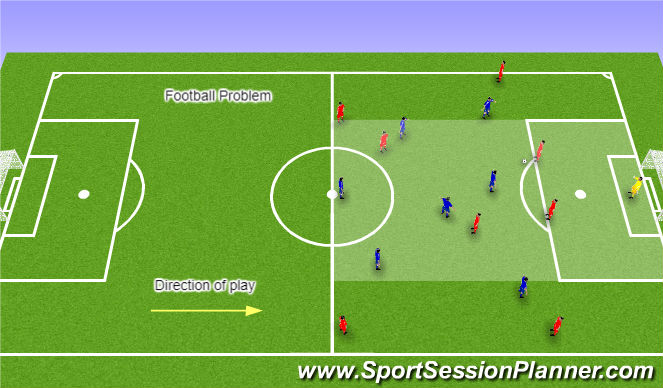 Football/Soccer Session Plan Drill (Colour): BPO Session