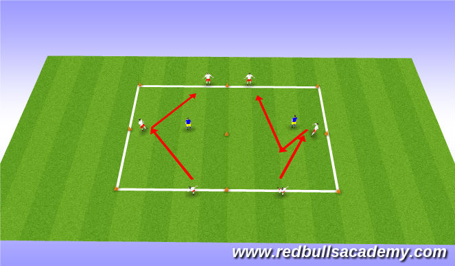 Football/Soccer Session Plan Drill (Colour): Unopposed/Semi-Opposed