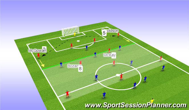Football/Soccer Session Plan Drill (Colour): BP Structured Build up