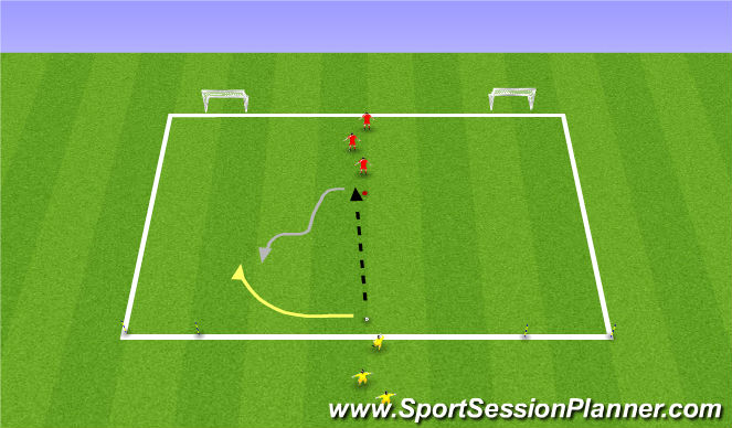 Football/Soccer Session Plan Drill (Colour): Poles vs Goals. 1v1 - Station 1