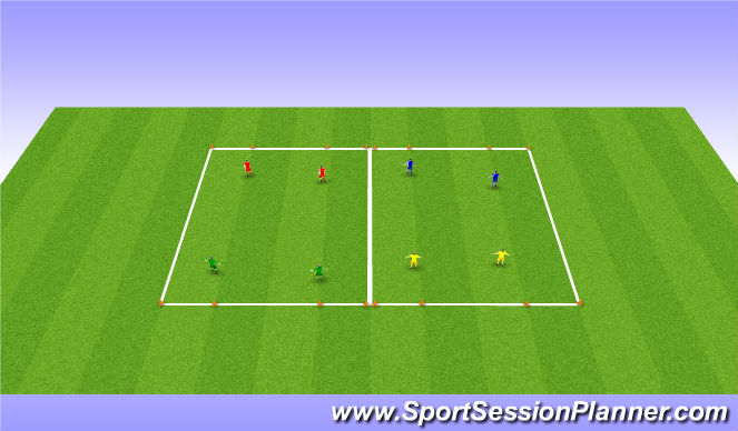 Football/Soccer Session Plan Drill (Colour): 2v2's - Station 3