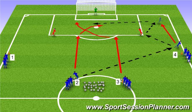 Football/Soccer Session Plan Drill (Colour): Crossing Activity 4