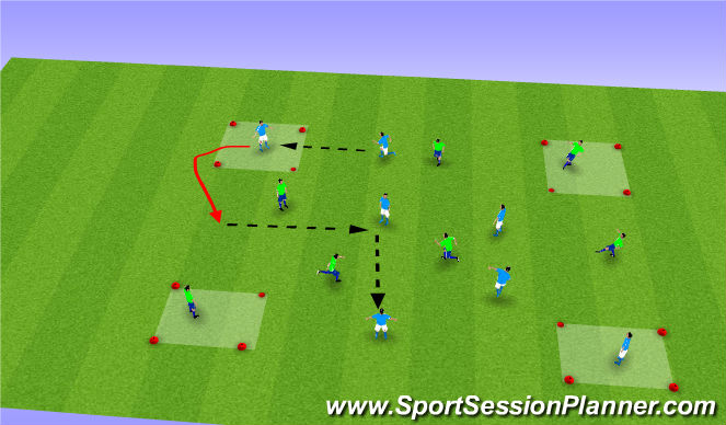 Football/Soccer Session Plan Drill (Colour): Keeping Possesion