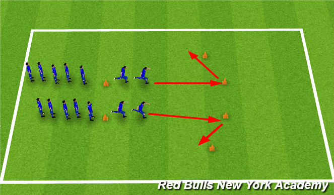 Football/Soccer Session Plan Drill (Colour): SAQ and Ball Juggling