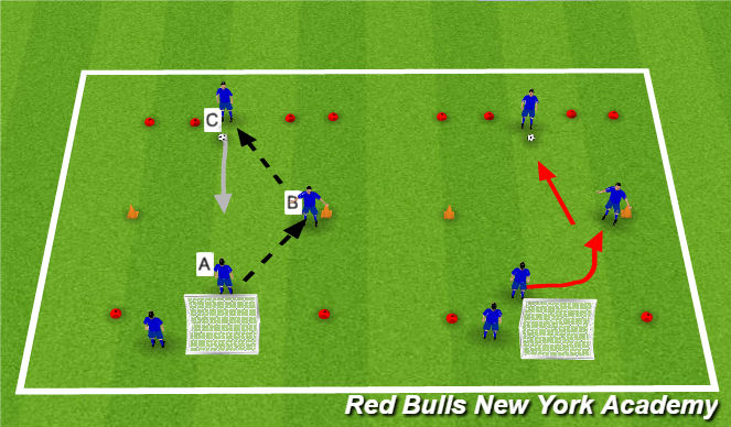 Football/Soccer Session Plan Drill (Colour): Technical / opposed 1v1 defending