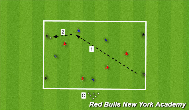 Football/Soccer Session Plan Drill (Colour): 4v4 to Taget Players