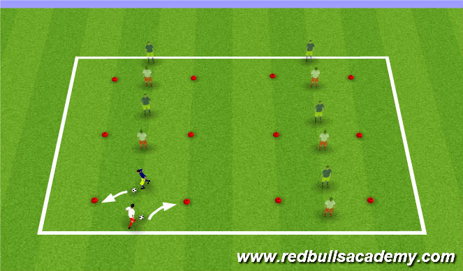 Football/Soccer Session Plan Drill (Colour): Technical Repetition