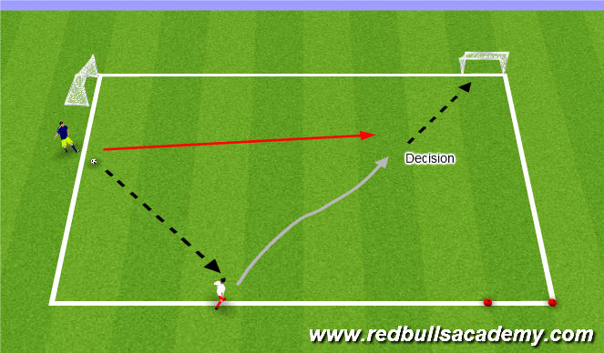Football/Soccer Session Plan Drill (Colour): 1v1 - Attack space