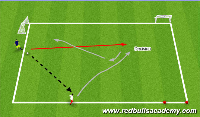 Football/Soccer Session Plan Drill (Colour): 1v1 - Change direction