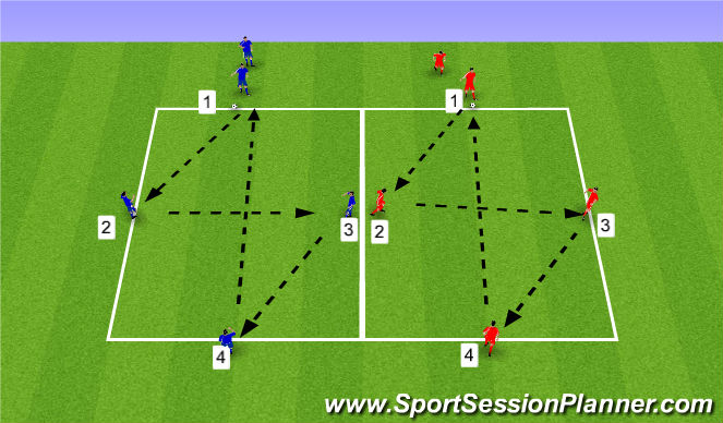 Football/Soccer Session Plan Drill (Colour): Exercise 2: Drill