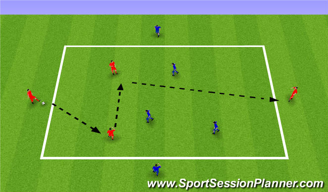 Football/Soccer Session Plan Drill (Colour): Exercise 3: Comp Drill