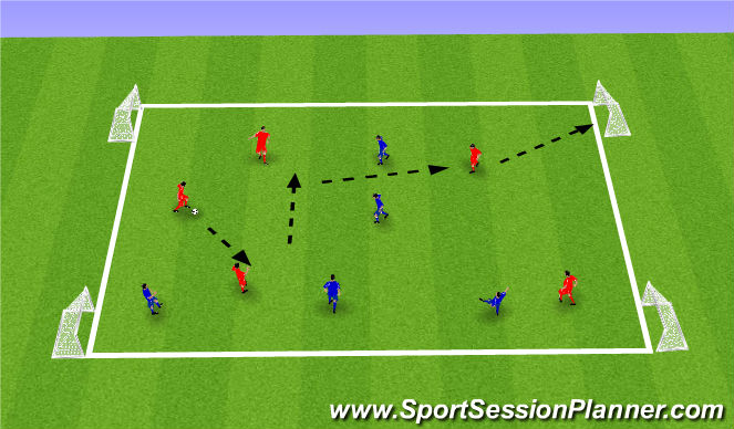 Football/Soccer Session Plan Drill (Colour): Exercise 4: SSG 1