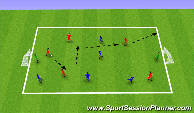 Football/Soccer Session Plan Drill (Colour): Exercise 5: SSG 2