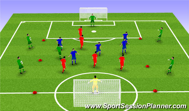 Football/Soccer Session Plan Drill (Colour): Exercise 6: SSG 3
