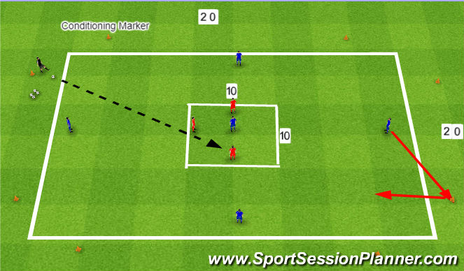 Football/Soccer Session Plan Drill (Colour): 3 v 1 to 5 v 3