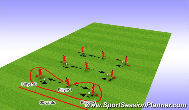Football/Soccer Session Plan Drill (Colour): Number Eight Drill