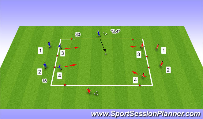 Football/Soccer Session Plan Drill (Colour): 3v2 Defending