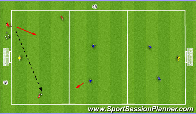 Football/Soccer Session Plan Drill (Colour): 3v2 Shooting Lanes