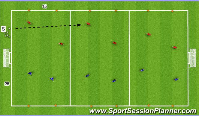 Football/Soccer Session Plan Drill (Colour): 6v6 Zonal Game