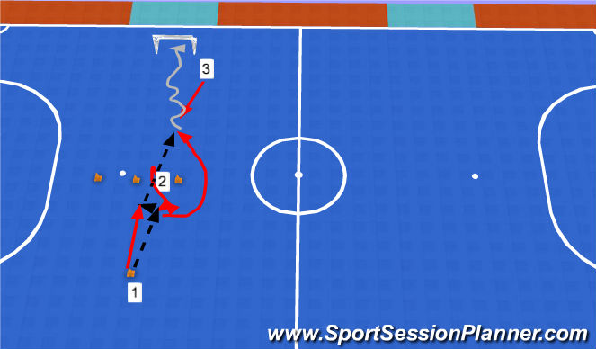 Futsal Session Plan Drill (Colour): Pase corto regate fin