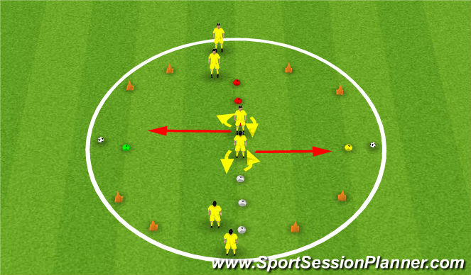 Football/Soccer Session Plan Drill (Colour): Speed - Reaction Speed
