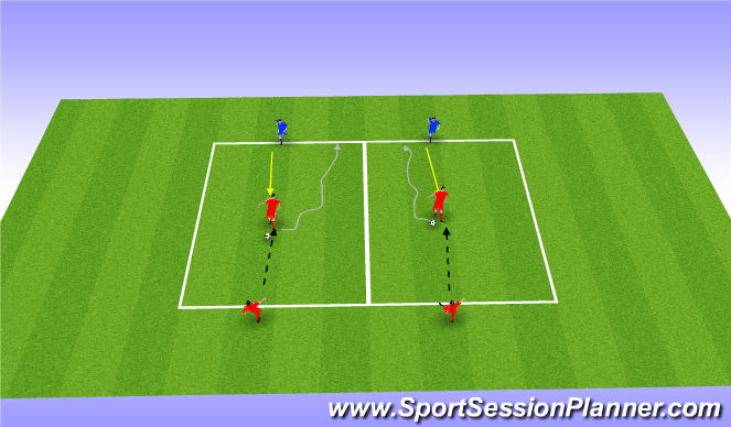 Football/Soccer Session Plan Drill (Colour): Stop attacker from turning W/B