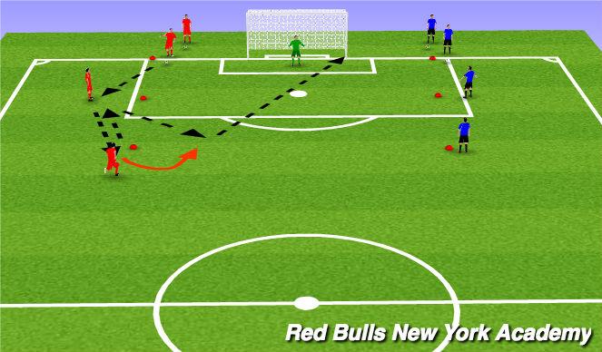 Football/Soccer Session Plan Drill (Colour): Main Theme- Shooting - Driven