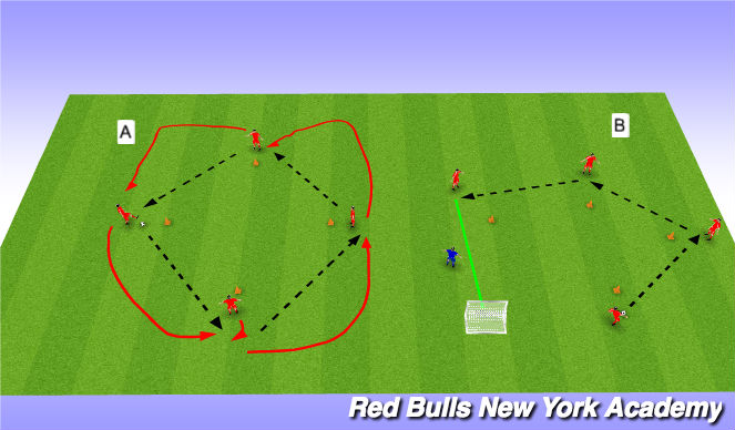 Football/Soccer Session Plan Drill (Colour): Diamond Technical Reps passing