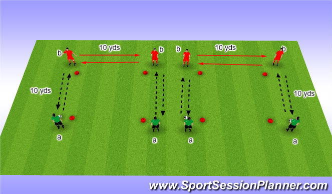 Football/Soccer Session Plan Drill (Colour): Passing & receiving 1