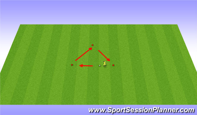 Football/Soccer Session Plan Drill (Colour): Change of direction depth