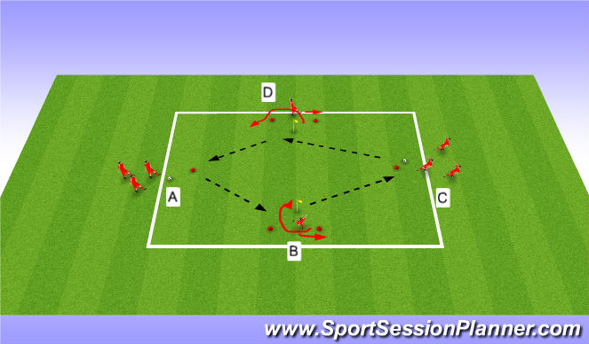 Football/Soccer Session Plan Drill (Colour): Movement off the ball