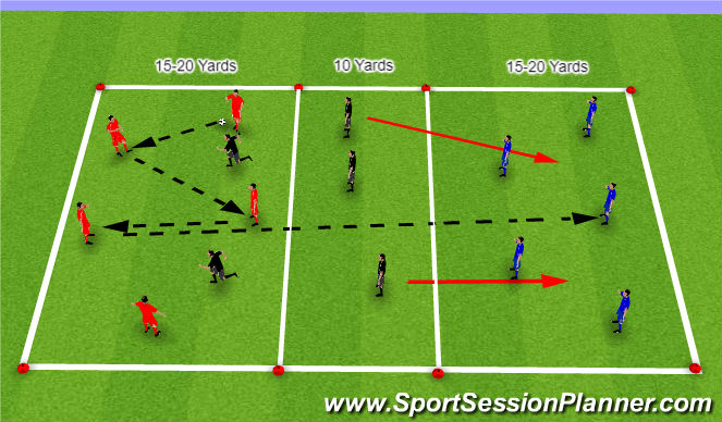 Football/Soccer Session Plan Drill (Colour): Over the River