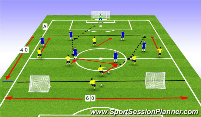 Football/Soccer Session Plan Drill (Colour): Game Training 25mins