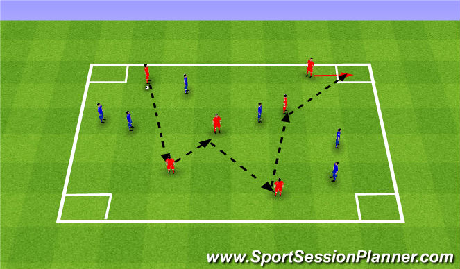 Football/Soccer Session Plan Drill (Colour): 6v6 lock in game. 6v6 Zawodnicy w rogu.