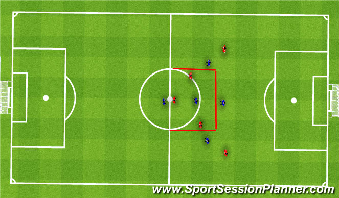 Football/Soccer Session Plan Drill (Colour): 3v1/2/3 to 5v5 quick attack. 3v1/2/3 do 5v5 szybki atak.