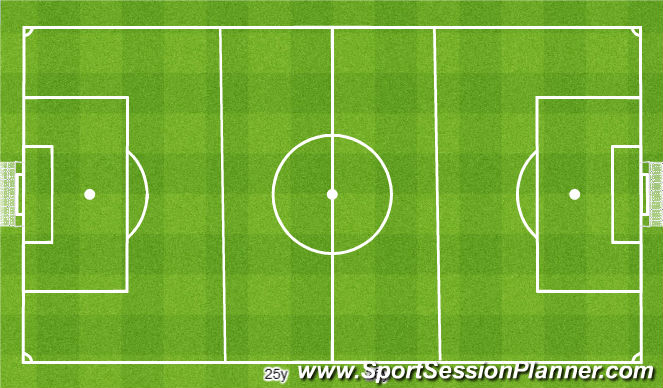 Football/Soccer Session Plan Drill (Colour): Take advantage of space behind the defence 11v11. Wykorzystać wolne pole za linią obrony 11v11.