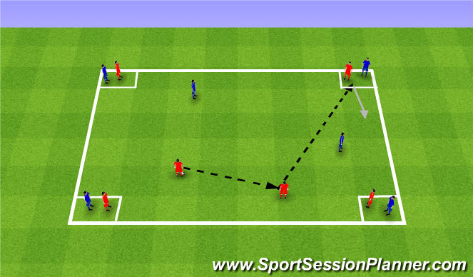 Football/Soccer Session Plan Drill (Colour): 6v6 unlock Players corner game. 6v6 uwalnianie Zawodników w rogach.