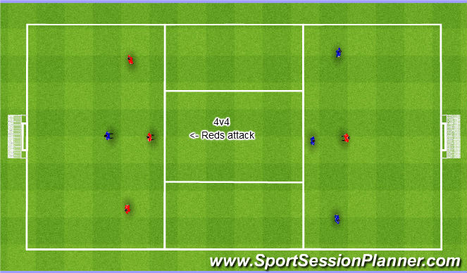 Football/Soccer Session Plan Drill (Colour): 4v4 to 8v8 quick attack. 4v4 do 8v8 szybki atak.