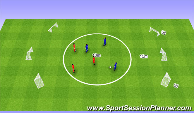 Football/Soccer Session Plan Drill (Colour): Take advantage of space behind the defence. Wykorzystać wolne pole za linią obrony 3v3