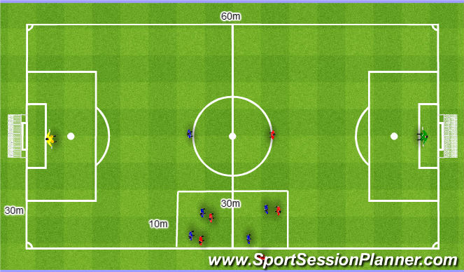 Football/Soccer Session Plan Drill (Colour): Force to play long 2v2+1. Pressing 2v2+1.