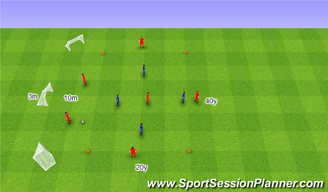 Football/Soccer Session Plan Drill (Colour): Quick aggresive change from attack to defence 6v4. Szybkie, agresywne przejście z ataku do obrony6v4