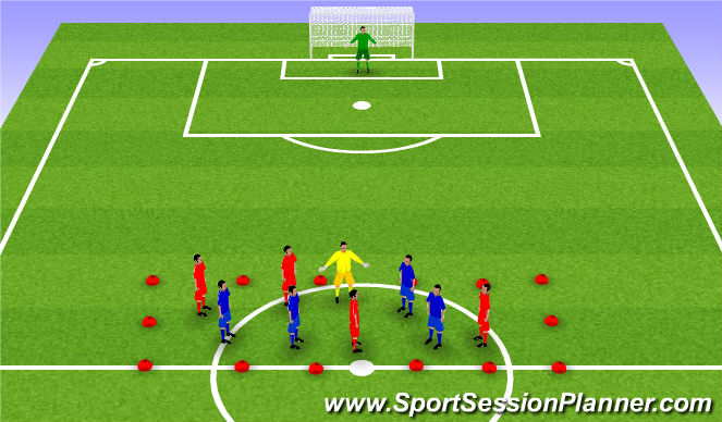 Football/Soccer Session Plan Drill (Colour): Possession into 1v1