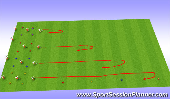 Football/Soccer Session Plan Drill (Colour): Activity dribbling/RWB