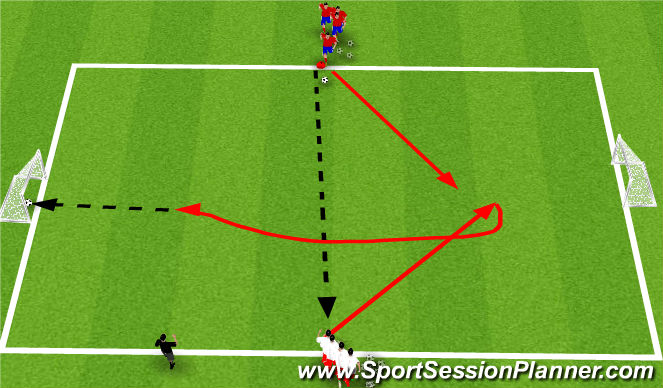 Football/Soccer Session Plan Drill (Colour): 1v1 Dribbling Skill